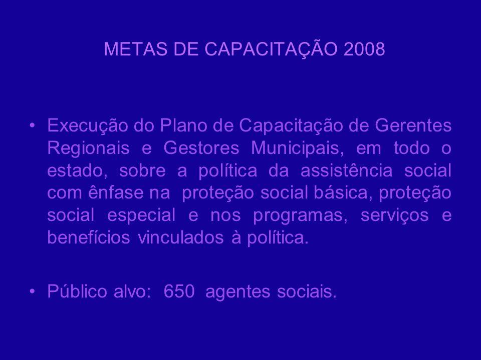 METAS DE CAPACITAÇÃO 2008 Execução do Plano de Capacitação de Gerentes Regionais e Gestores Municipais, em todo o estado, sobre a política da assistên
