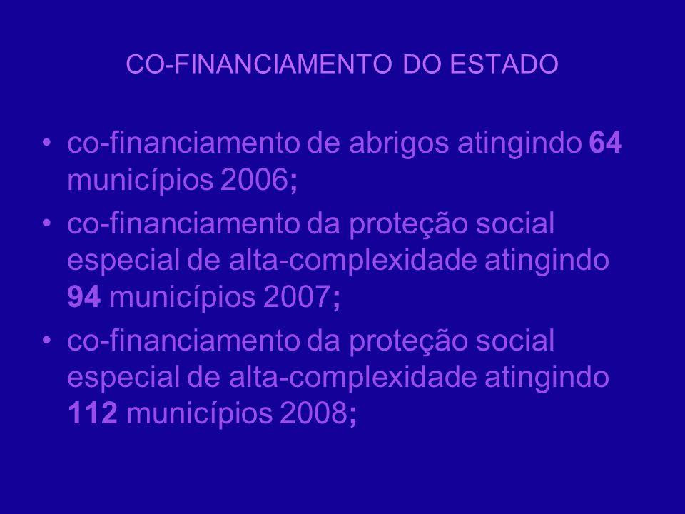 CO-FINANCIAMENTO DO ESTADO co-financiamento de abrigos atingindo 64 municípios 2006; co-financiamento da proteção social especial de alta-complexidade