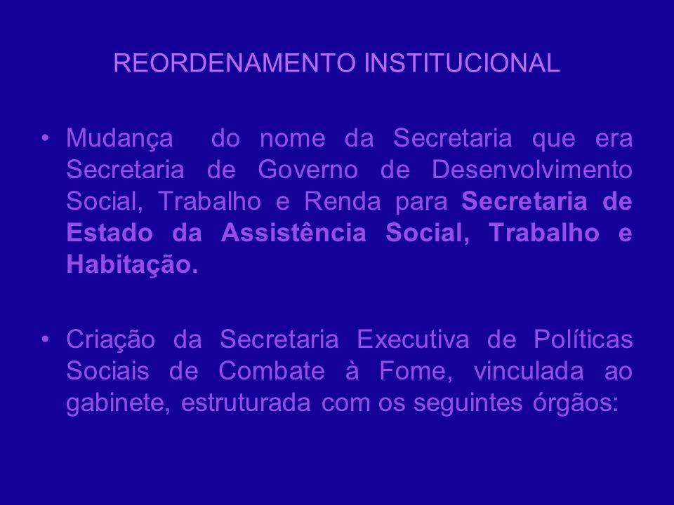 REORDENAMENTO INSTITUCIONAL Mudança do nome da Secretaria que era Secretaria de Governo de Desenvolvimento Social, Trabalho e Renda para Secretaria de