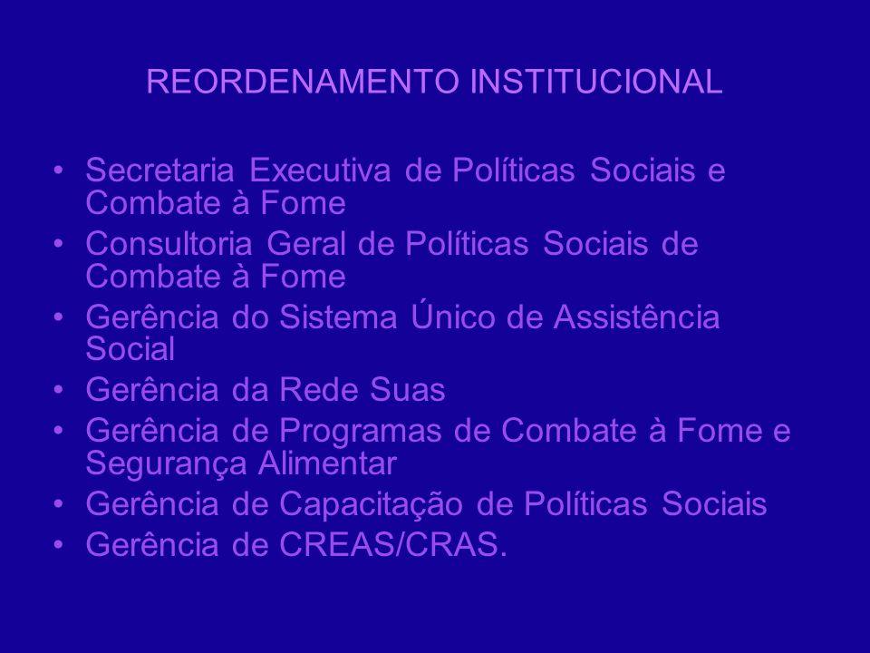 REORDENAMENTO INSTITUCIONAL Secretaria Executiva de Políticas Sociais e Combate à Fome Consultoria Geral de Políticas Sociais de Combate à Fome Gerênc