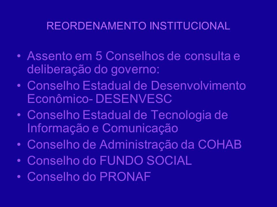 REORDENAMENTO INSTITUCIONAL Assento em 5 Conselhos de consulta e deliberação do governo: Conselho Estadual de Desenvolvimento Econômico- DESENVESC Con