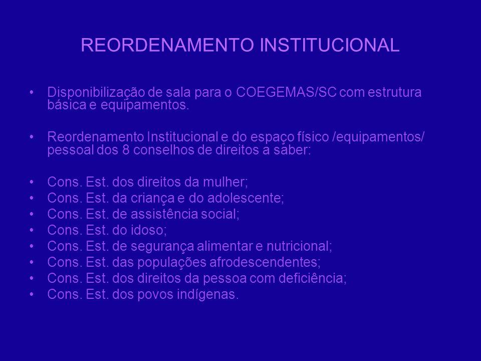 REORDENAMENTO INSTITUCIONAL Disponibilização de sala para o COEGEMAS/SC com estrutura básica e equipamentos. Reordenamento Institucional e do espaço f