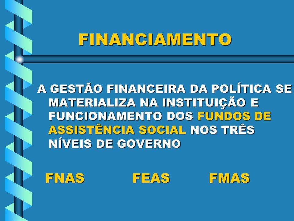FINANCIAMENTO FINANCIAMENTO A GESTÃO FINANCEIRA DA POLÍTICA SE MATERIALIZA NA INSTITUIÇÃO E FUNCIONAMENTO DOS FUNDOS DE ASSISTÊNCIA SOCIAL NOS TRÊS NÍVEIS DE GOVERNO FNAS FEAS FMAS FNAS FEAS FMAS