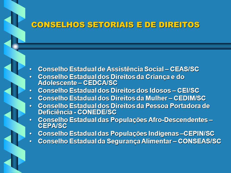 CONSELHOS SETORIAIS E DE DIREITOS Conselho Estadual de Assistência Social – CEAS/SCConselho Estadual de Assistência Social – CEAS/SC Conselho Estadual dos Direitos da Criança e do Adolescente – CEDCA/SCConselho Estadual dos Direitos da Criança e do Adolescente – CEDCA/SC Conselho Estadual dos Direitos dos Idosos – CEI/SCConselho Estadual dos Direitos dos Idosos – CEI/SC Conselho Estadual dos Direitos da Mulher – CEDIM/SCConselho Estadual dos Direitos da Mulher – CEDIM/SC Conselho Estadual dos Direitos da Pessoa Portadora de Deficiência - CONEDE/SCConselho Estadual dos Direitos da Pessoa Portadora de Deficiência - CONEDE/SC Conselho Estadual das Populações Afro-Descendentes – CEPA/SCConselho Estadual das Populações Afro-Descendentes – CEPA/SC Conselho Estadual das Populações Indígenas –CEPIN/SCConselho Estadual das Populações Indígenas –CEPIN/SC Conselho Estadual da Segurança Alimentar – CONSEAS/SCConselho Estadual da Segurança Alimentar – CONSEAS/SC