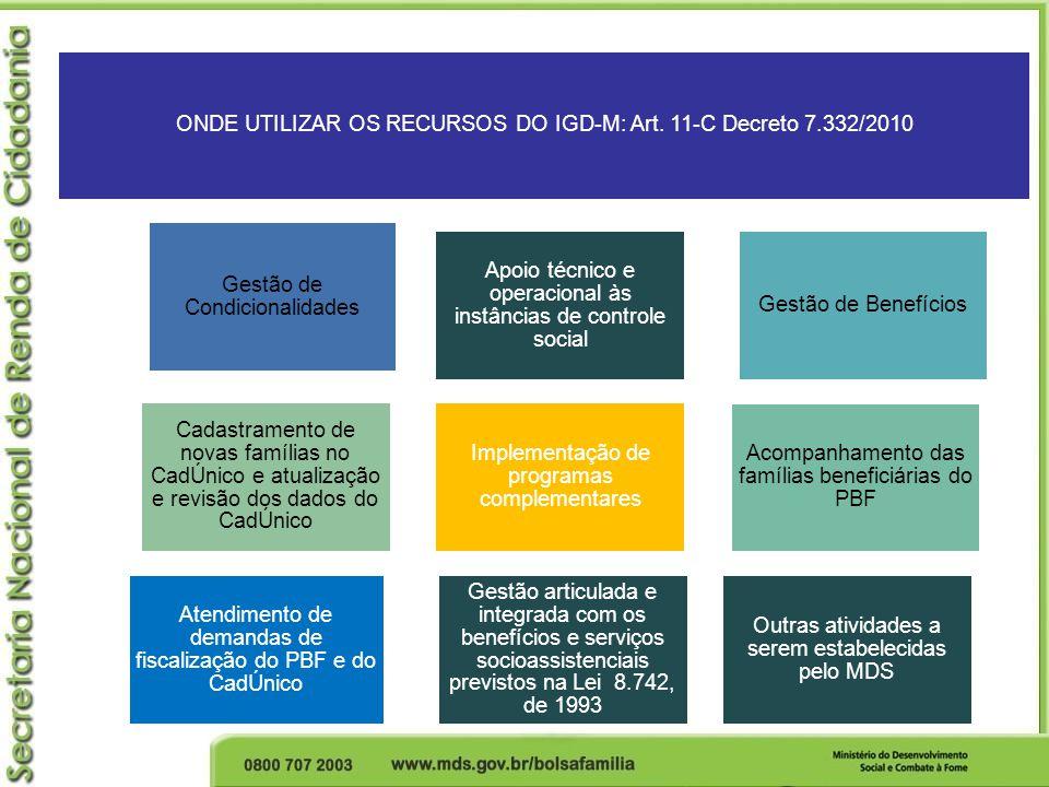 ONDE UTILIZAR OS RECURSOS DO IGD-M: Art. 11-C Decreto 7.332/2010 Gestão de Condicionalidades Gestão de Benefícios Acompanhamento das famílias benefici