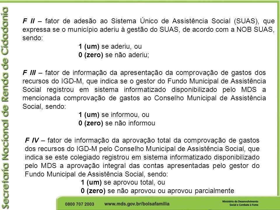 F III – fator de informação da apresentação da comprovação de gastos dos recursos do IGD-M, que indica se o gestor do Fundo Municipal de Assistência S