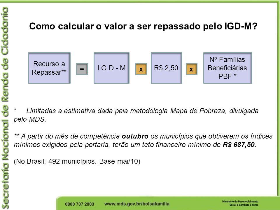 * Limitadas a estimativa dada pela metodologia Mapa de Pobreza, divulgada pelo MDS. ** A partir do mês de competência outubro os municípios que obtive
