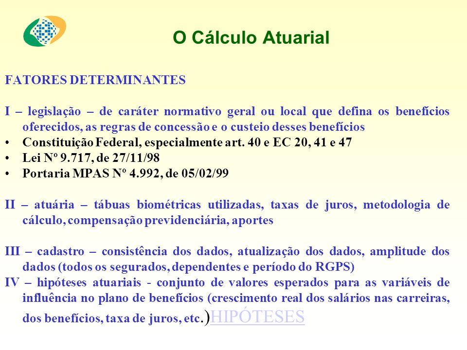 O Cálculo Atuarial FATORES DETERMINANTES I – legislação – de caráter normativo geral ou local que defina os benefícios oferecidos, as regras de conces