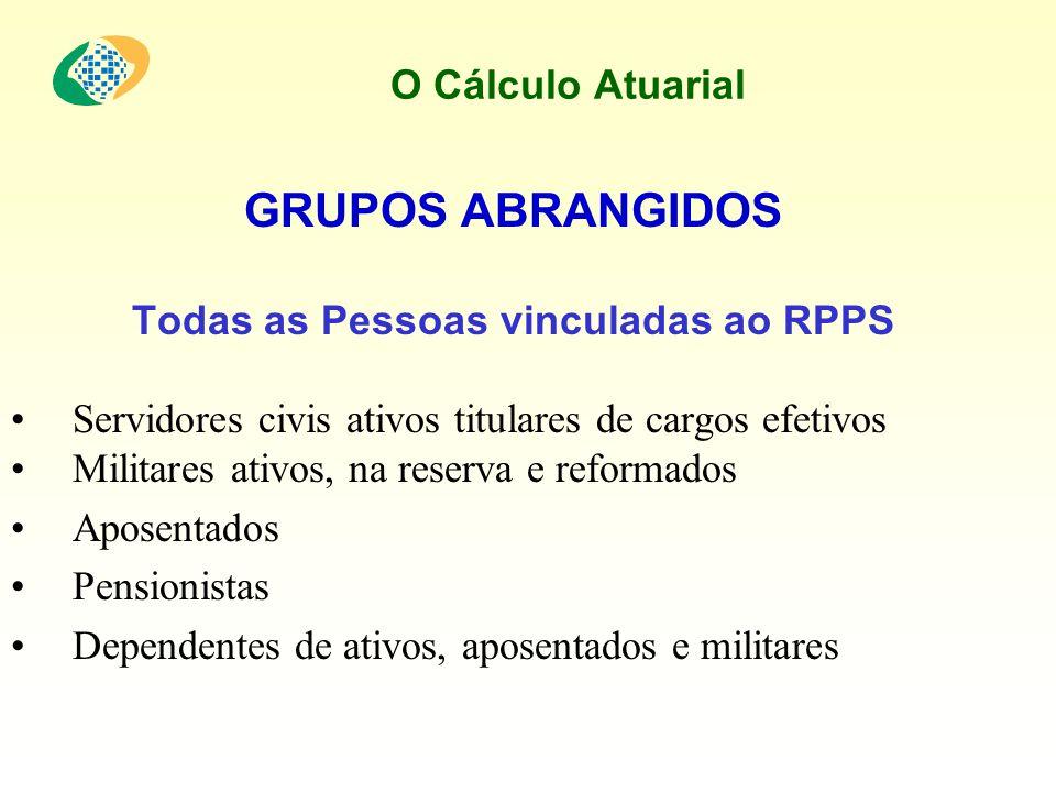 O Cálculo Atuarial GRUPOS ABRANGIDOS Todas as Pessoas vinculadas ao RPPS Servidores civis ativos titulares de cargos efetivos Militares ativos, na res