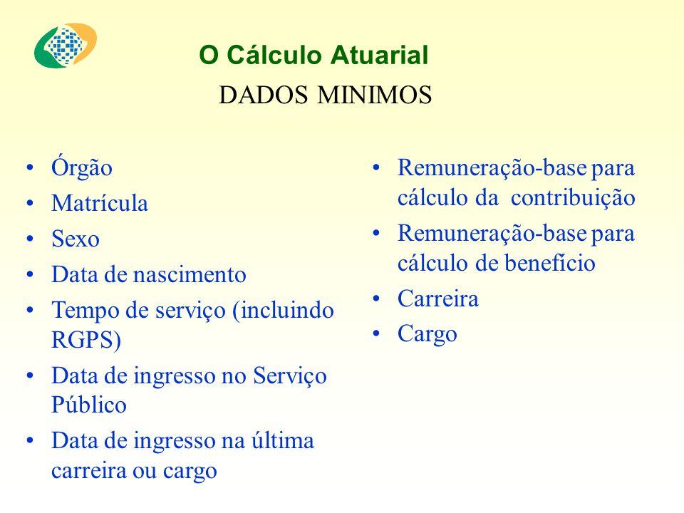 O Cálculo Atuarial DADOS MINIMOS Órgão Matrícula Sexo Data de nascimento Tempo de serviço (incluindo RGPS) Data de ingresso no Serviço Público Data de