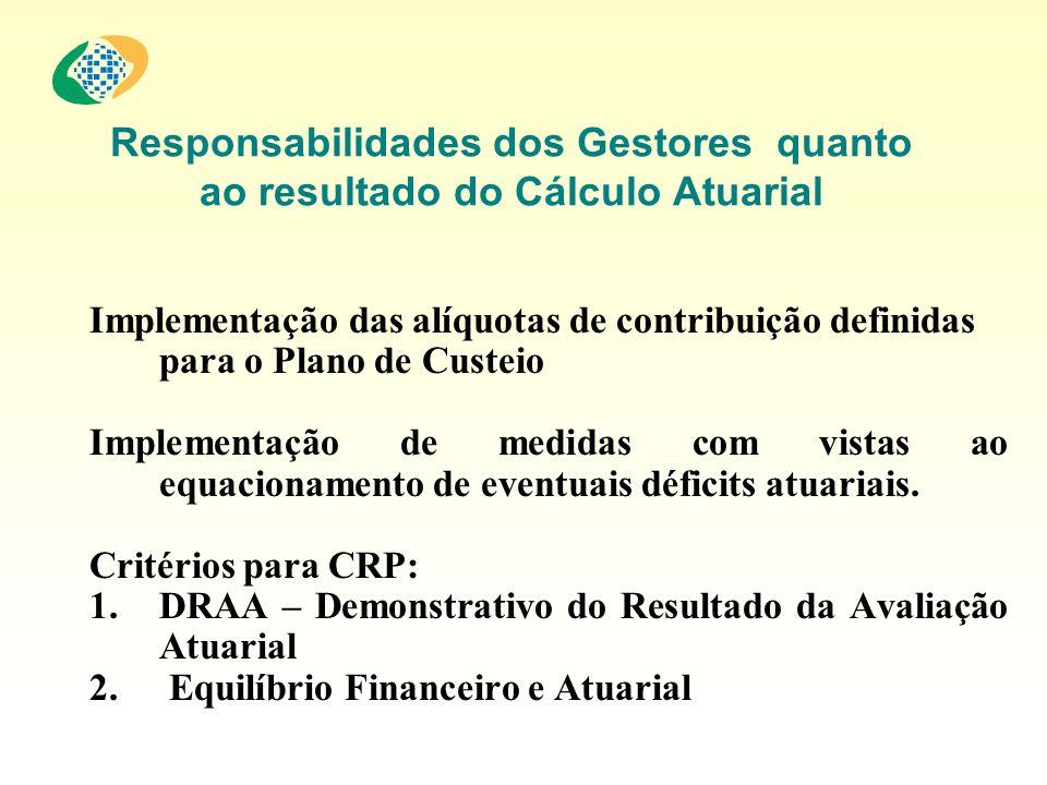 Implementação das alíquotas de contribuição definidas para o Plano de Custeio Implementação de medidas com vistas ao equacionamento de eventuais défic