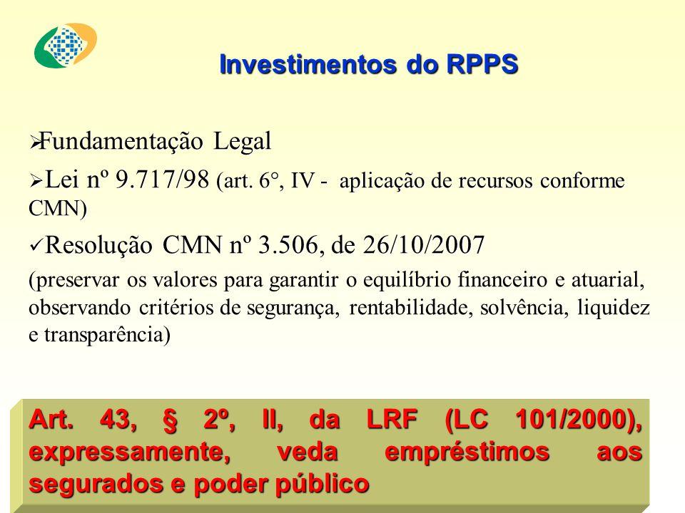 Fundamentação Legal Fundamentação Legal Lei nº 9.717/98 (art. 6°, IV - aplicação de recursos conforme CMN) Lei nº 9.717/98 (art. 6°, IV - aplicação de