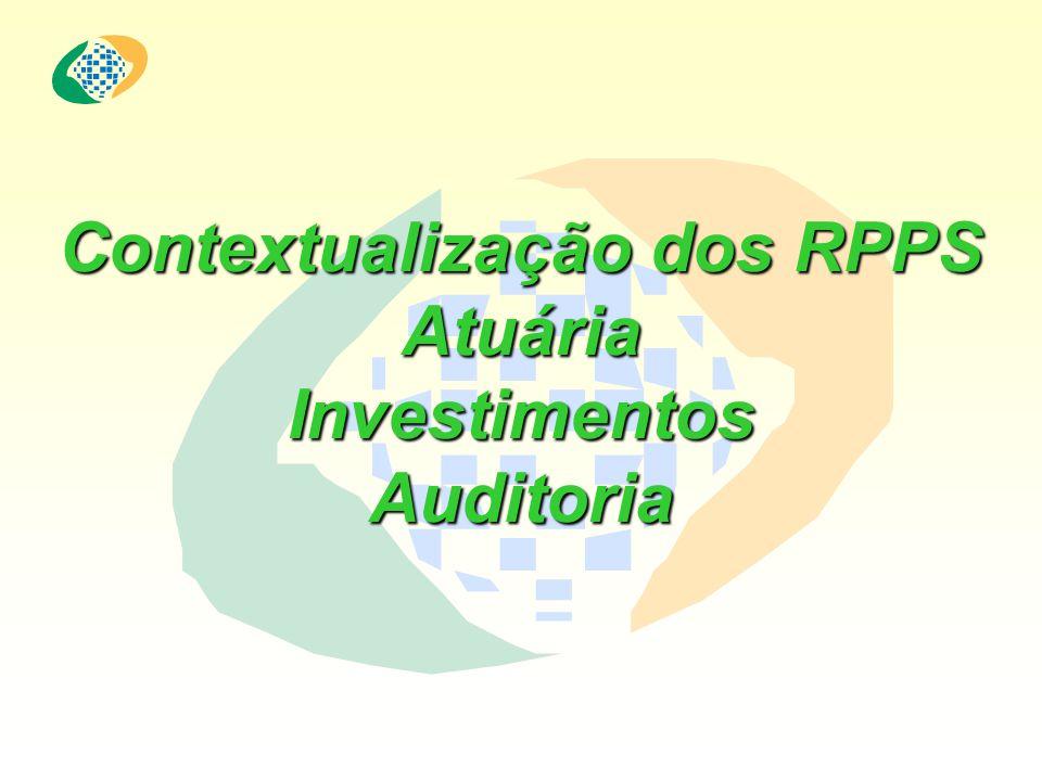 Contextualização dos RPPS AtuáriaInvestimentosAuditoria