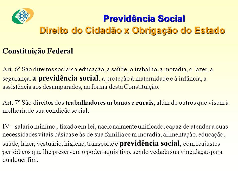 Previdência Social Direito do Cidadão x Obrigação do Estado Constituição Federal Art. 6 o São direitos sociais a educação, a saúde, o trabalho, a mora