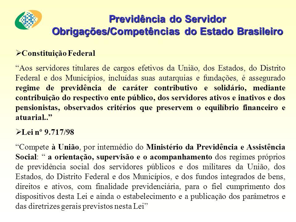 Previdência do Servidor Obrigações/Competências do Estado Brasileiro Constituição Federal Aos servidores titulares de cargos efetivos da União, dos Es