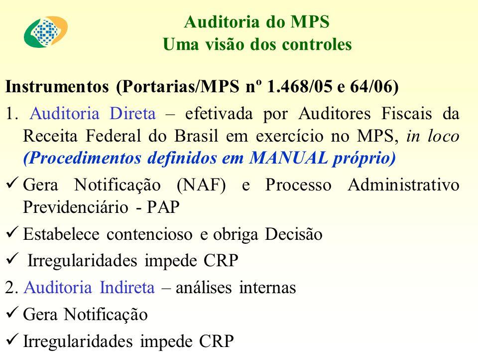 Auditoria do MPS Uma visão dos controles Instrumentos (Portarias/MPS nº 1.468/05 e 64/06) 1. Auditoria Direta – efetivada por Auditores Fiscais da Rec
