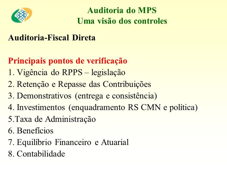 Auditoria do MPS Uma visão dos controles Auditoria-Fiscal Direta Principais pontos de verificação 1. Vigência do RPPS – legislação 2. Retenção e Repas