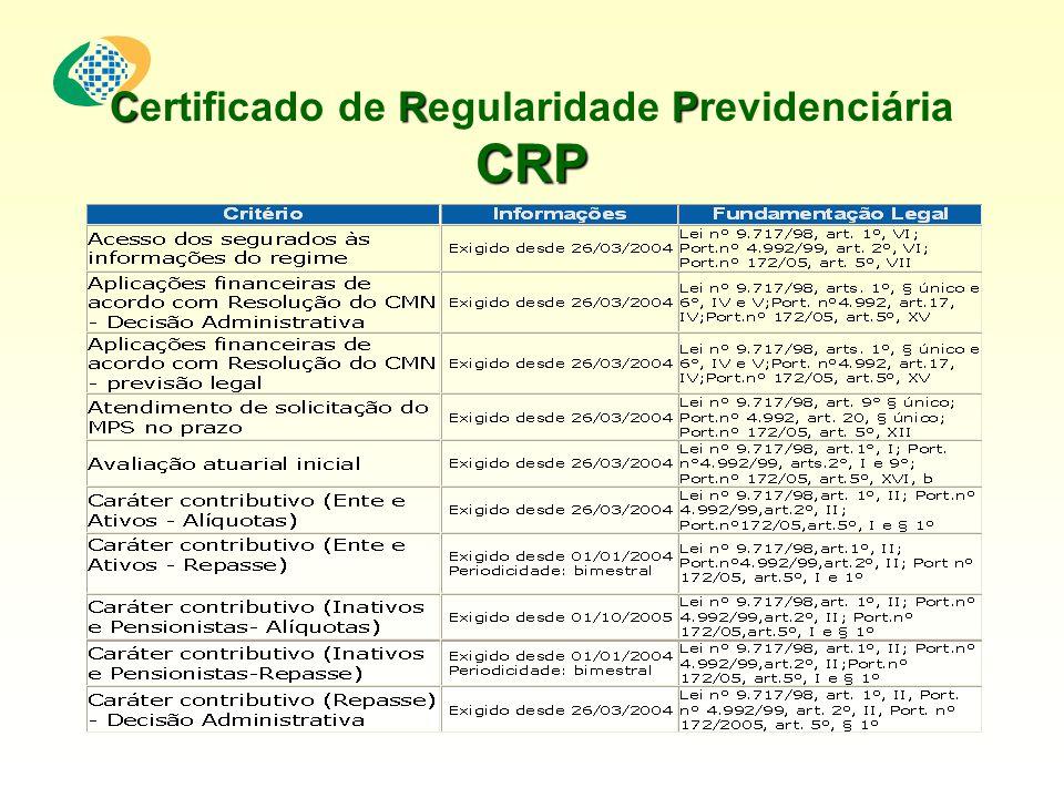 CRP CRP Certificado de Regularidade Previdenciária CRP