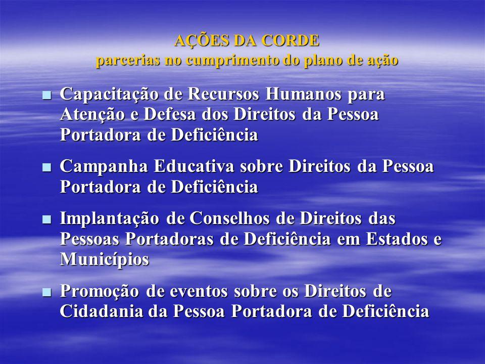 AÇÕES DA CORDE parcerias no cumprimento do plano de ação Capacitação de Recursos Humanos para Atenção e Defesa dos Direitos da Pessoa Portadora de Def