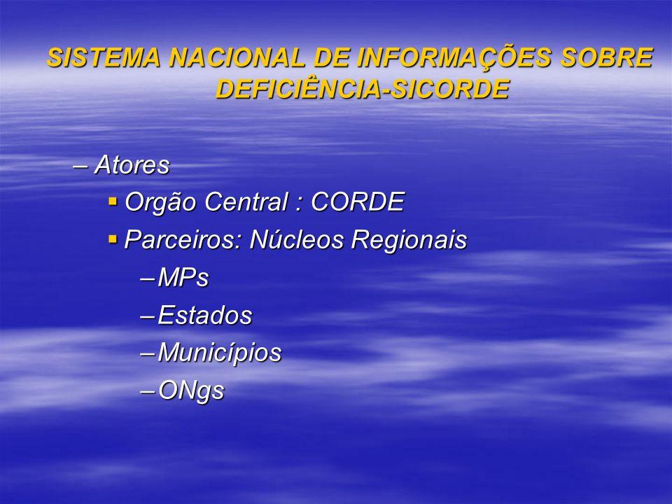 SISTEMA NACIONAL DE INFORMAÇÕES SOBRE DEFICIÊNCIA-SICORDE –Atores Orgão Central : CORDE Orgão Central : CORDE Parceiros: Núcleos Regionais Parceiros: