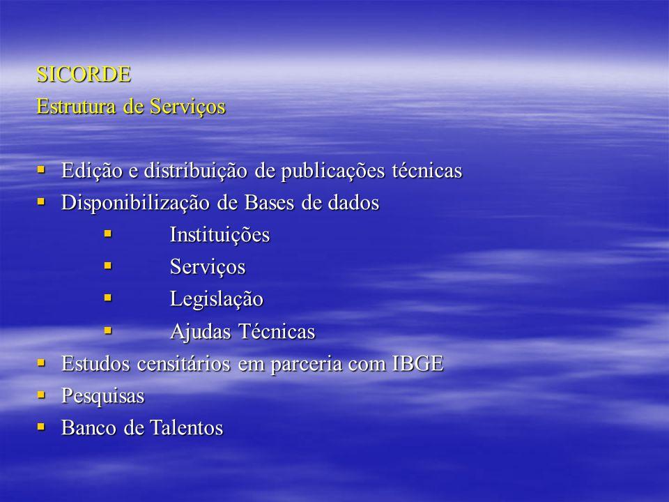 SICORDE Estrutura de Serviços Edição e distribuição de publicações técnicas Edição e distribuição de publicações técnicas Disponibilização de Bases de