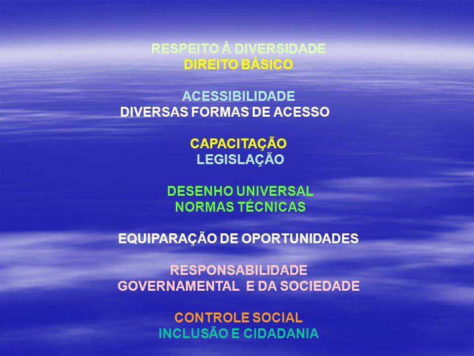 RESPEITO À DIVERSIDADE DIREITO BÁSICO ACESSIBILIDADE DIVERSAS FORMAS DE ACESSO CAPACITAÇÃO LEGISLAÇÃO DESENHO UNIVERSAL NORMAS TÉCNICAS EQUIPARAÇÃO DE