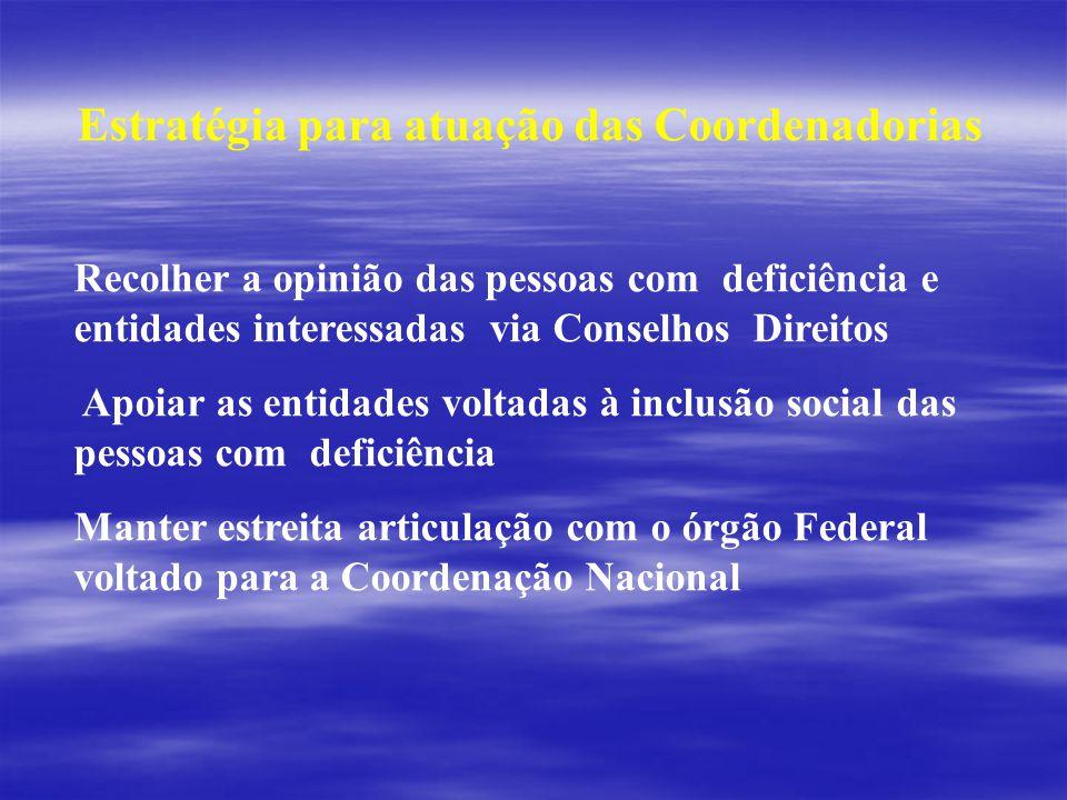 Estratégia para atuação das Coordenadorias Recolher a opinião das pessoas com deficiência e entidades interessadas via Conselhos Direitos Apoiar as en