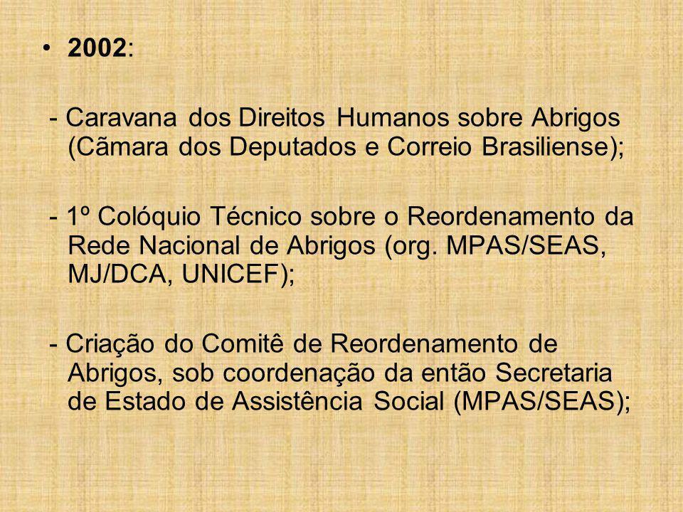 2002: - Caravana dos Direitos Humanos sobre Abrigos (Cãmara dos Deputados e Correio Brasiliense); - 1º Colóquio Técnico sobre o Reordenamento da Rede