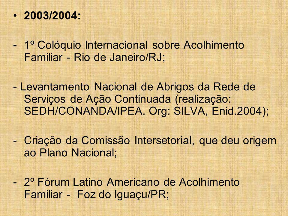 2003/2004: -1º Colóquio Internacional sobre Acolhimento Familiar - Rio de Janeiro/RJ; - Levantamento Nacional de Abrigos da Rede de Serviços de Ação C