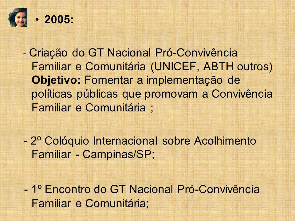 2005: - Criação do GT Nacional Pró-Convivência Familiar e Comunitária (UNICEF, ABTH outros) Objetivo: Fomentar a implementação de políticas públicas q