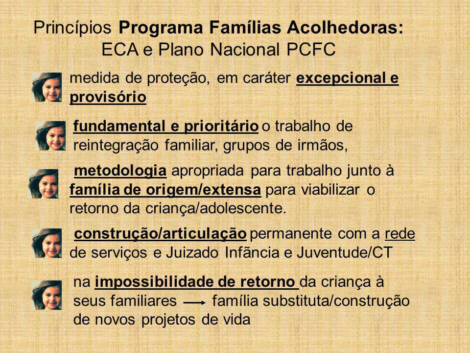 Princípios Programa Famílias Acolhedoras: ECA e Plano Nacional PCFC medida de proteção, em caráter excepcional e provisório metodologia apropriada par