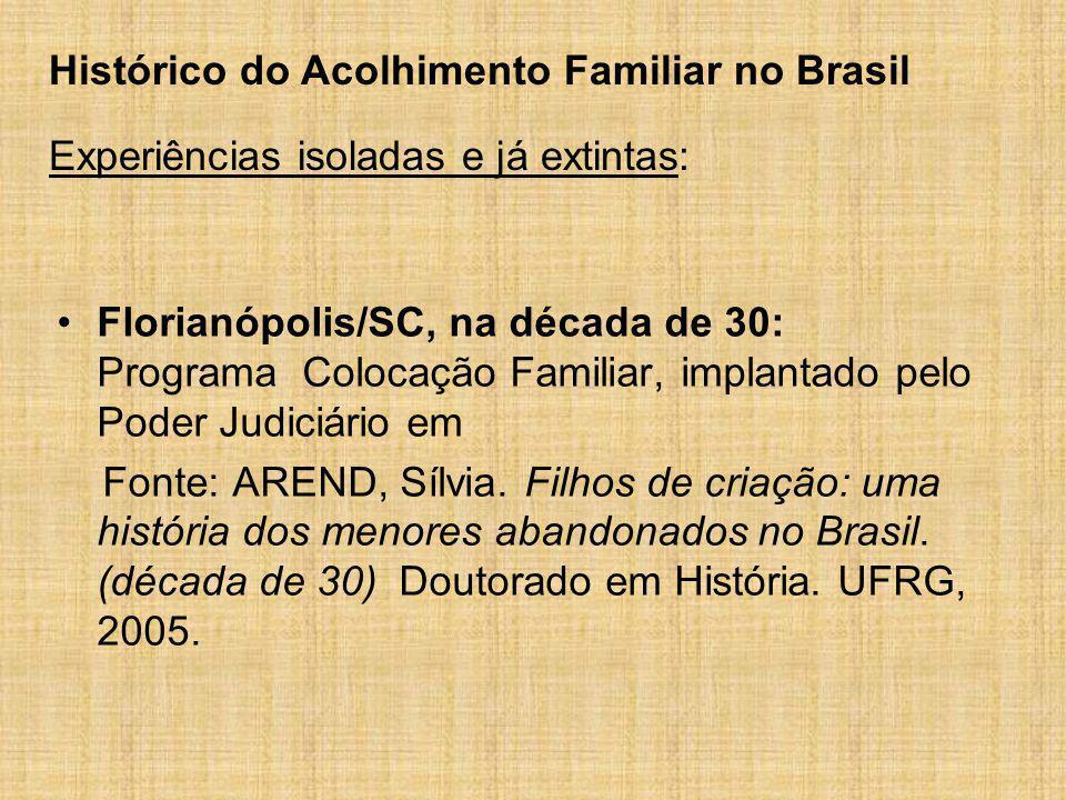 Florianópolis/SC, na década de 30: Programa Colocação Familiar, implantado pelo Poder Judiciário em Fonte: AREND, Sílvia. Filhos de criação: uma histó