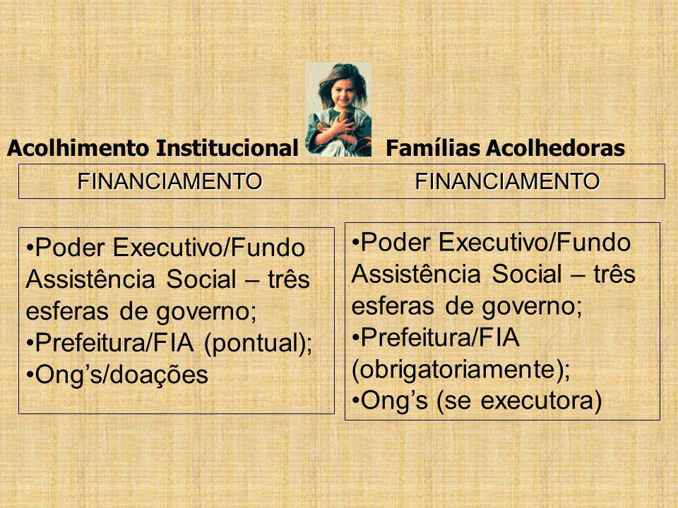 Acolhimento Institucional Famílias Acolhedoras FINANCIAMENTO FINANCIAMENTO Poder Executivo/Fundo Assistência Social – três esferas de governo; Prefeit