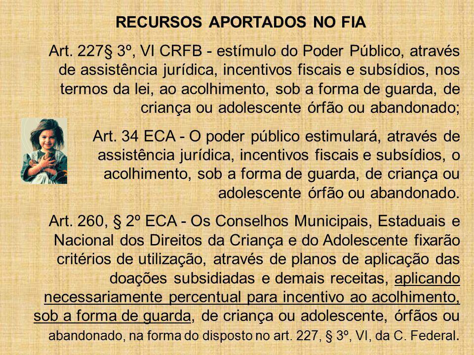 RECURSOS APORTADOS NO FIA Art. 227§ 3º, VI CRFB - estímulo do Poder Público, através de assistência jurídica, incentivos fiscais e subsídios, nos term