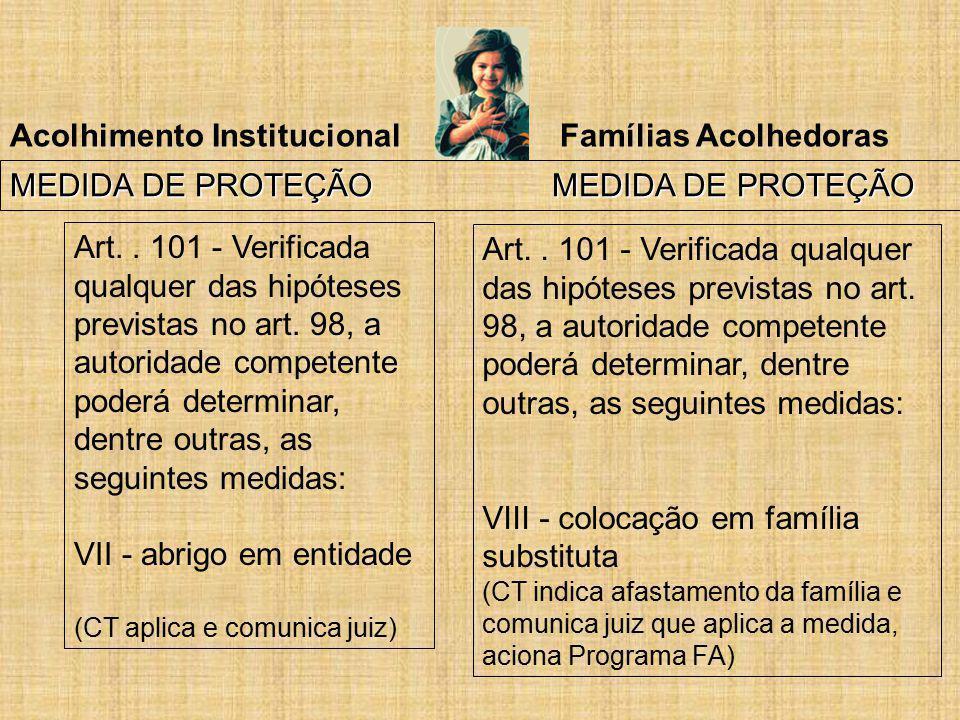 Acolhimento Institucional Famílias Acolhedoras MEDIDA DE PROTEÇÃO MEDIDA DE PROTEÇÃO Art.. 101 - Verificada qualquer das hipóteses previstas no art. 9