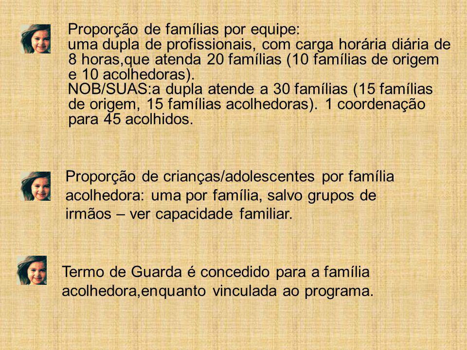 Proporção de famílias por equipe: uma dupla de profissionais, com carga horária diária de 8 horas,que atenda 20 famílias (10 famílias de origem e 10 a