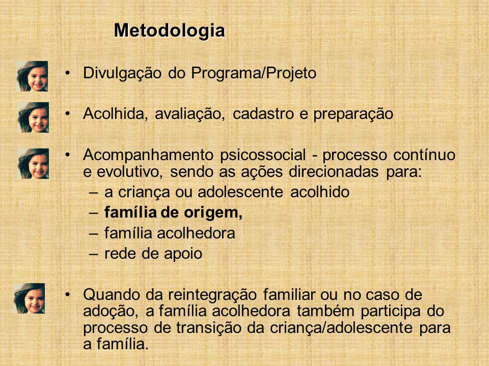 Metodologia Divulgação do Programa/Projeto Acolhida, avaliação, cadastro e preparação Acompanhamento psicossocial - processo contínuo e evolutivo, sen