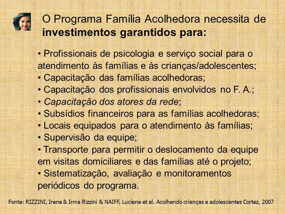 O Programa Família Acolhedora necessita de investimentos garantidos para: Profissionais de psicologia e serviço social para o atendimento às famílias