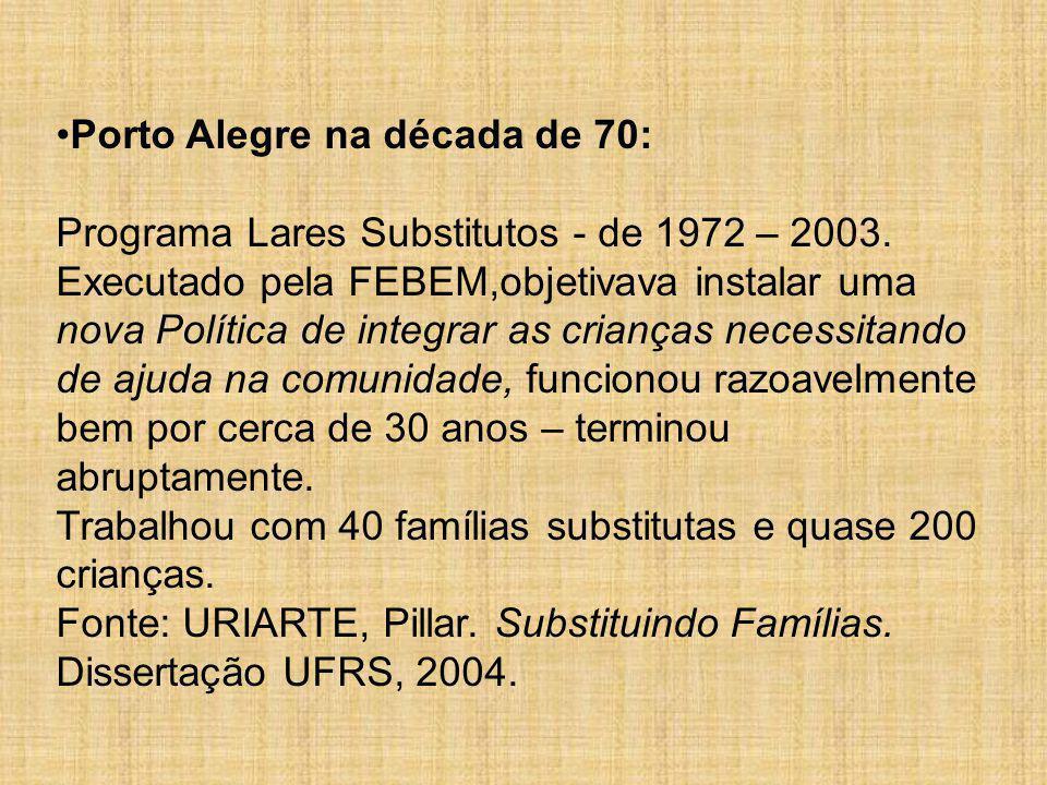Porto Alegre na década de 70: Programa Lares Substitutos - de 1972 – 2003. Executado pela FEBEM,objetivava instalar uma nova Política de integrar as c