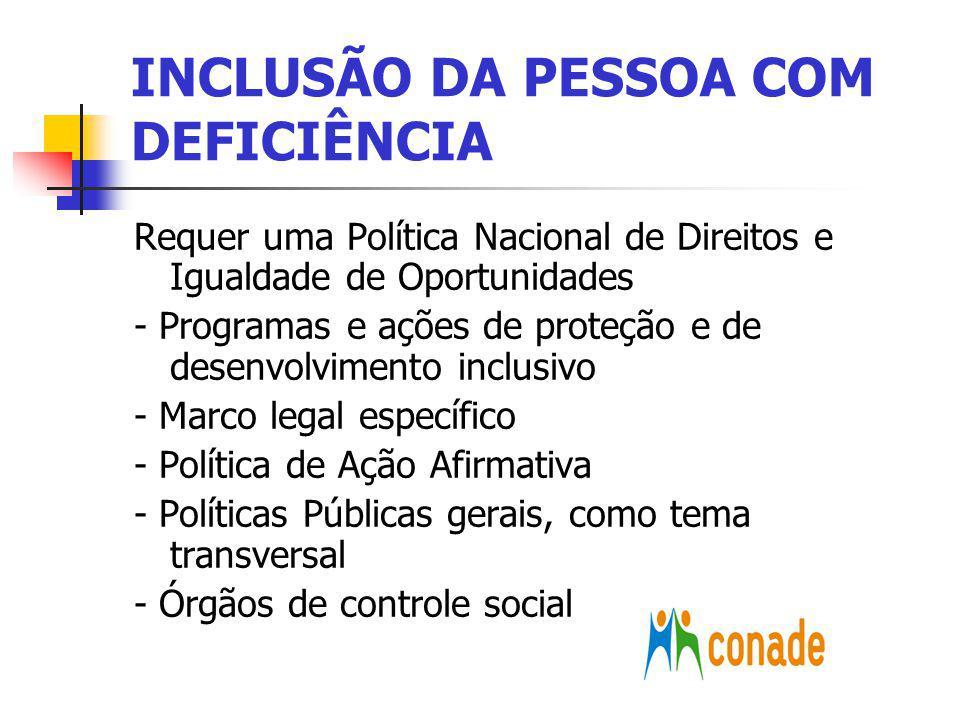 INCLUSÃO DA PESSOA COM DEFICIÊNCIA Requer uma Política Nacional de Direitos e Igualdade de Oportunidades - Programas e ações de proteção e de desenvol