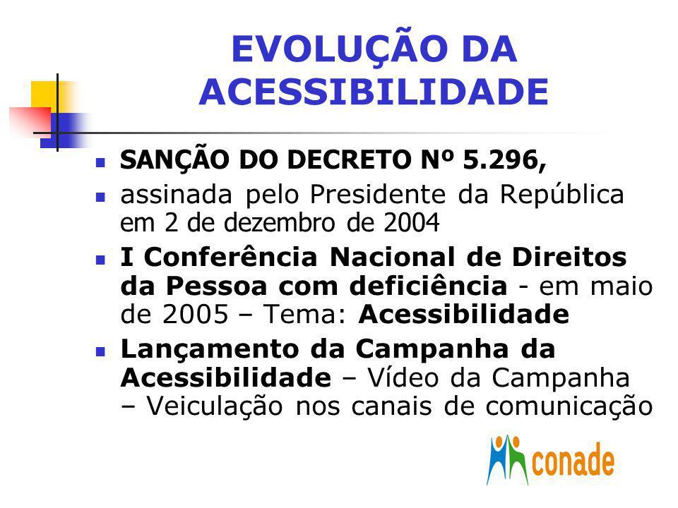 EVOLUÇÃO DA ACESSIBILIDADE SANÇÃO DO DECRETO Nº 5.296, assinada pelo Presidente da República em 2 de dezembro de 2004 I Conferência Nacional de Direit