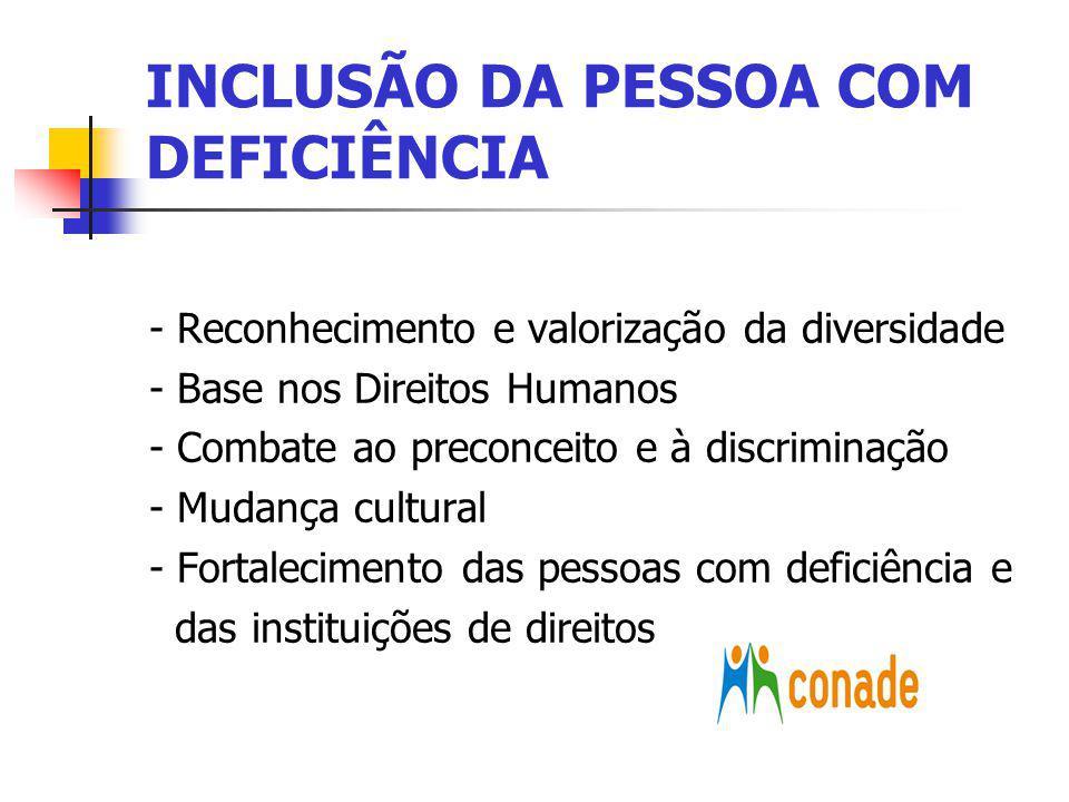 INCLUSÃO DA PESSOA COM DEFICIÊNCIA - Reconhecimento e valorização da diversidade - Base nos Direitos Humanos - Combate ao preconceito e à discriminaçã