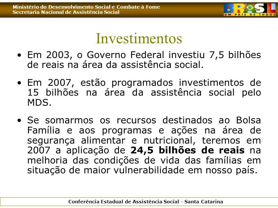 Ministério do Desenvolvimento Social e Combate à Fome Secretaria Nacional de Assistência Social Conferência Estadual de Assistência Social - Santa Catarina Investimentos Em 2003, o Governo Federal investiu 7,5 bilhões de reais na área da assistência social.