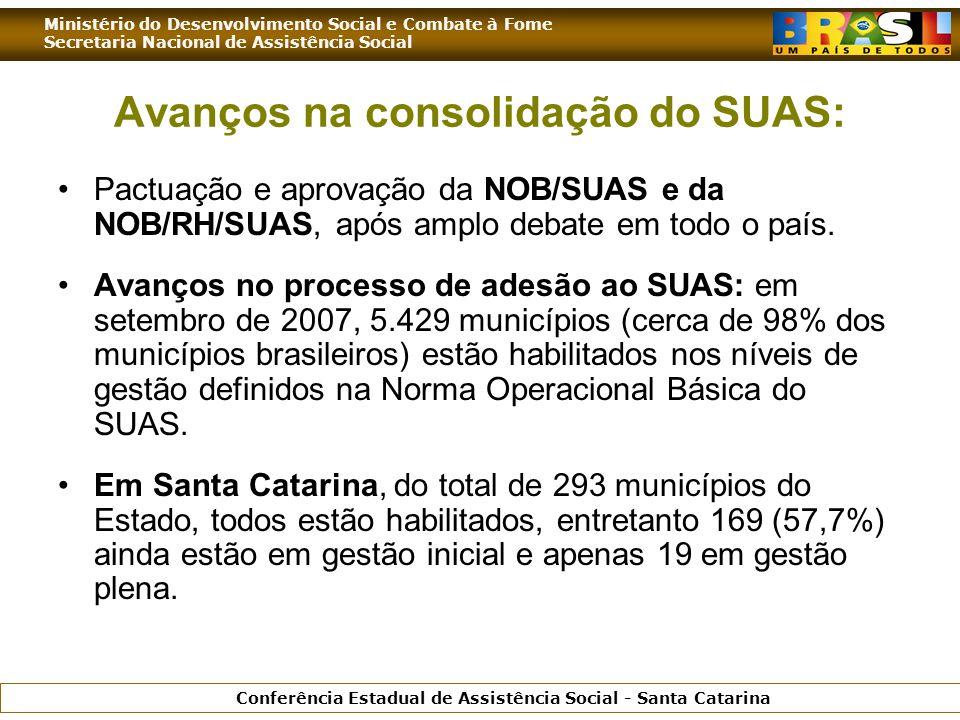 Ministério do Desenvolvimento Social e Combate à Fome Secretaria Nacional de Assistência Social Conferência Estadual de Assistência Social - Santa Catarina Avanços na consolidação do SUAS: Pactuação e aprovação da NOB/SUAS e da NOB/RH/SUAS, após amplo debate em todo o país.