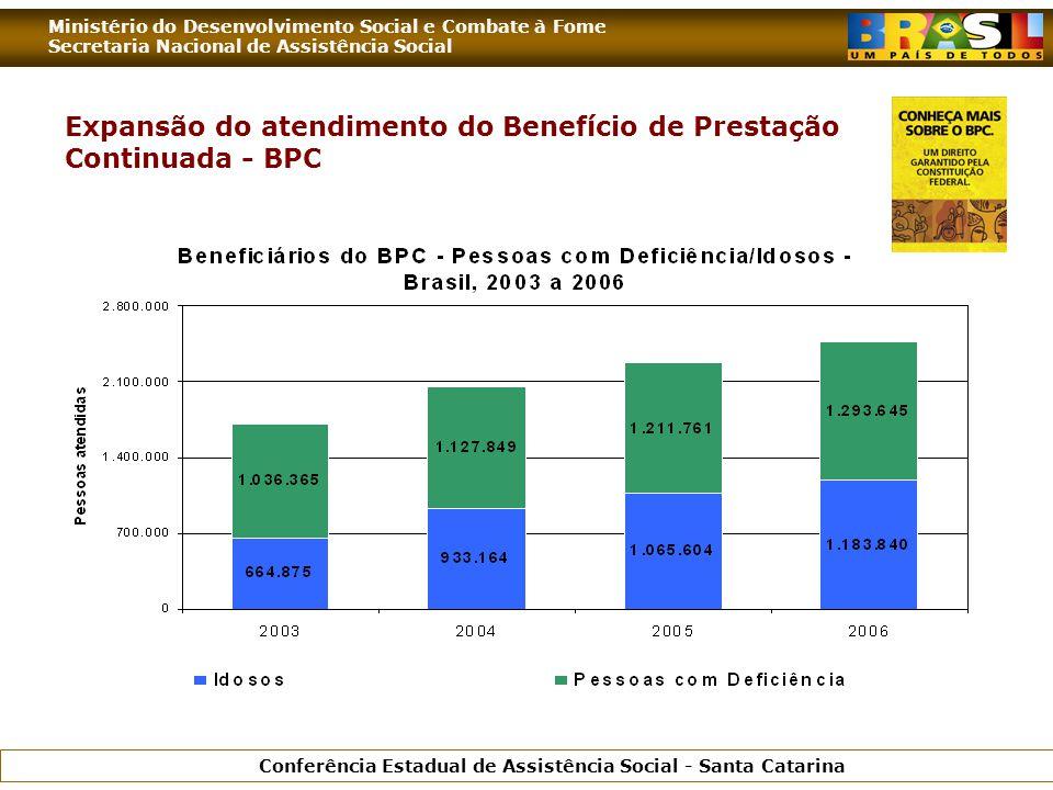 Ministério do Desenvolvimento Social e Combate à Fome Secretaria Nacional de Assistência Social Conferência Estadual de Assistência Social - Santa Catarina Expansão do atendimento do Benefício de Prestação Continuada - BPC