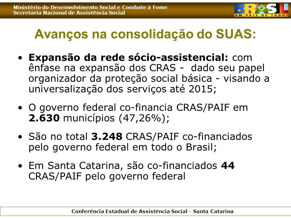 Ministério do Desenvolvimento Social e Combate à Fome Secretaria Nacional de Assistência Social Conferência Estadual de Assistência Social - Santa Catarina Avanços na consolidação do SUAS: Expansão da rede sócio-assistencial: com ênfase na expansão dos CRAS - dado seu papel organizador da proteção social básica - visando a universalização dos serviços até 2015; O governo federal co-financia CRAS/PAIF em 2.630 municípios (47,26%); São no total 3.248 CRAS/PAIF co-financiados pelo governo federal em todo o Brasil; Em Santa Catarina, são co-financiados 44 CRAS/PAIF pelo governo federal
