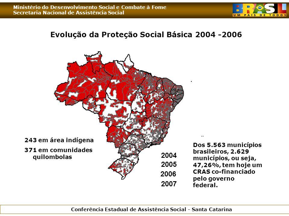 Ministério do Desenvolvimento Social e Combate à Fome Secretaria Nacional de Assistência Social Conferência Estadual de Assistência Social - Santa Catarina 2004 2005 2006 2007 Evolução da Proteção Social Básica 2004 -2006 Dos 5.563 municípios brasileiros, 2.629 municípios, ou seja, 47,26%, tem hoje um CRAS co-financiado pelo governo federal.