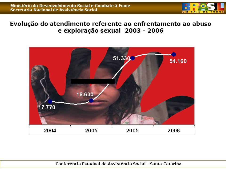Ministério do Desenvolvimento Social e Combate à Fome Secretaria Nacional de Assistência Social Conferência Estadual de Assistência Social - Santa Catarina Evolução do atendimento referente ao enfrentamento ao abuso e exploração sexual 2003 - 2006