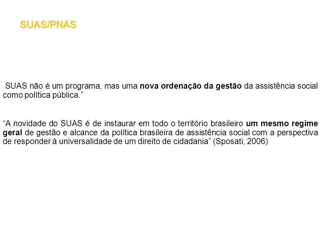 SUAS/PNAS O SUAS não é um programa, mas uma nova ordenação da gestão da assistência social como política pública.