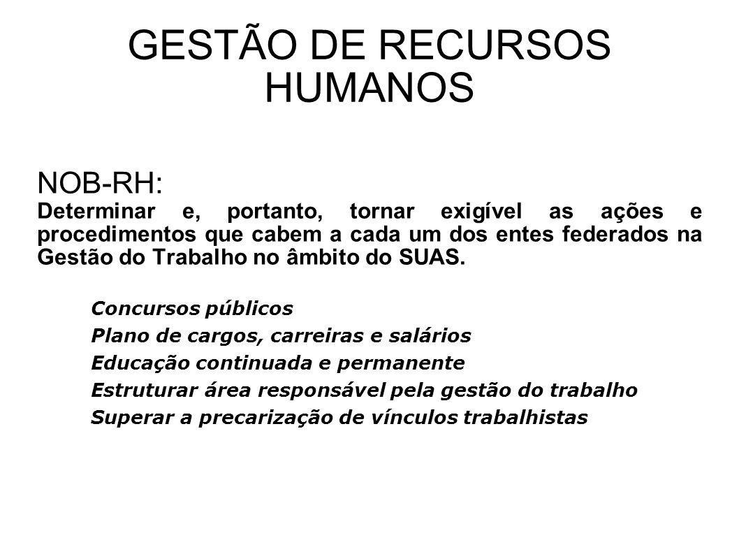 GESTÃO DE RECURSOS HUMANOS NOB-RH: Determinar e, portanto, tornar exigível as ações e procedimentos que cabem a cada um dos entes federados na Gestão do Trabalho no âmbito do SUAS.
